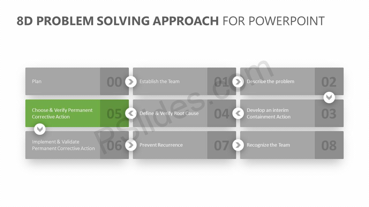 8D Problem Solving PPT Diagram 2