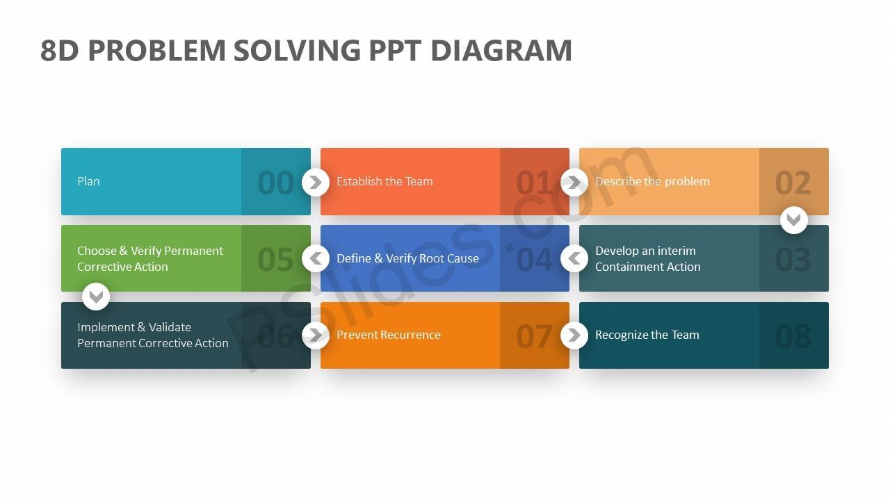 8D Problem Solving PPT Diagram 1