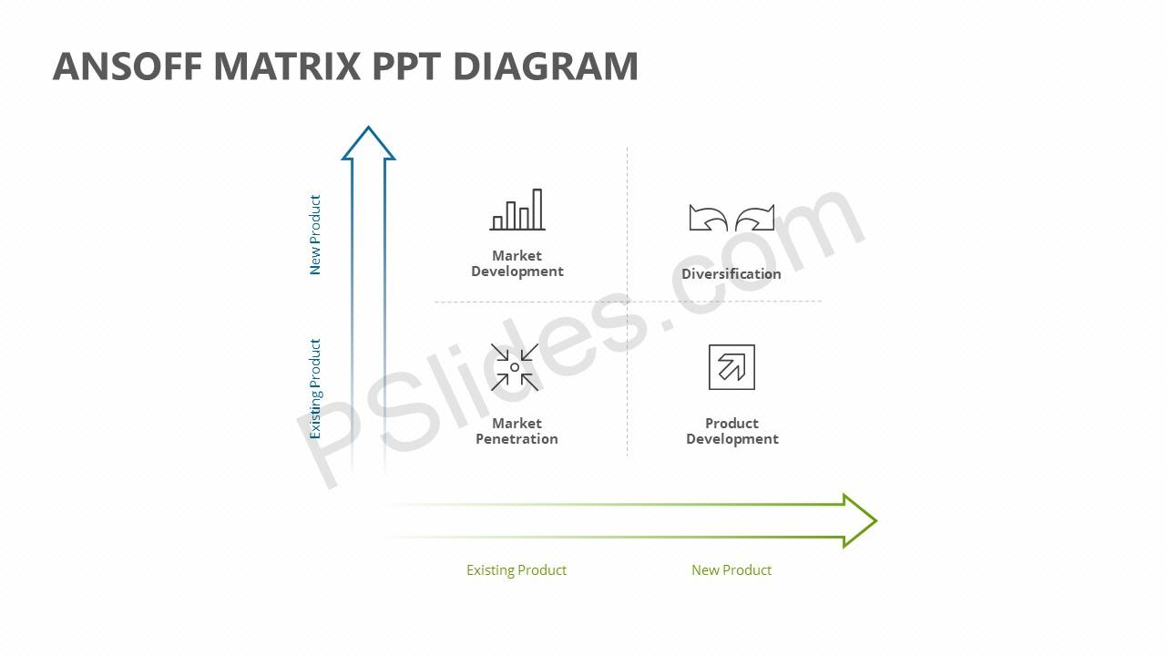 Ansoff Matrix PPT Diagram