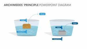 Archimedes' Principle PowerPoint Diagram