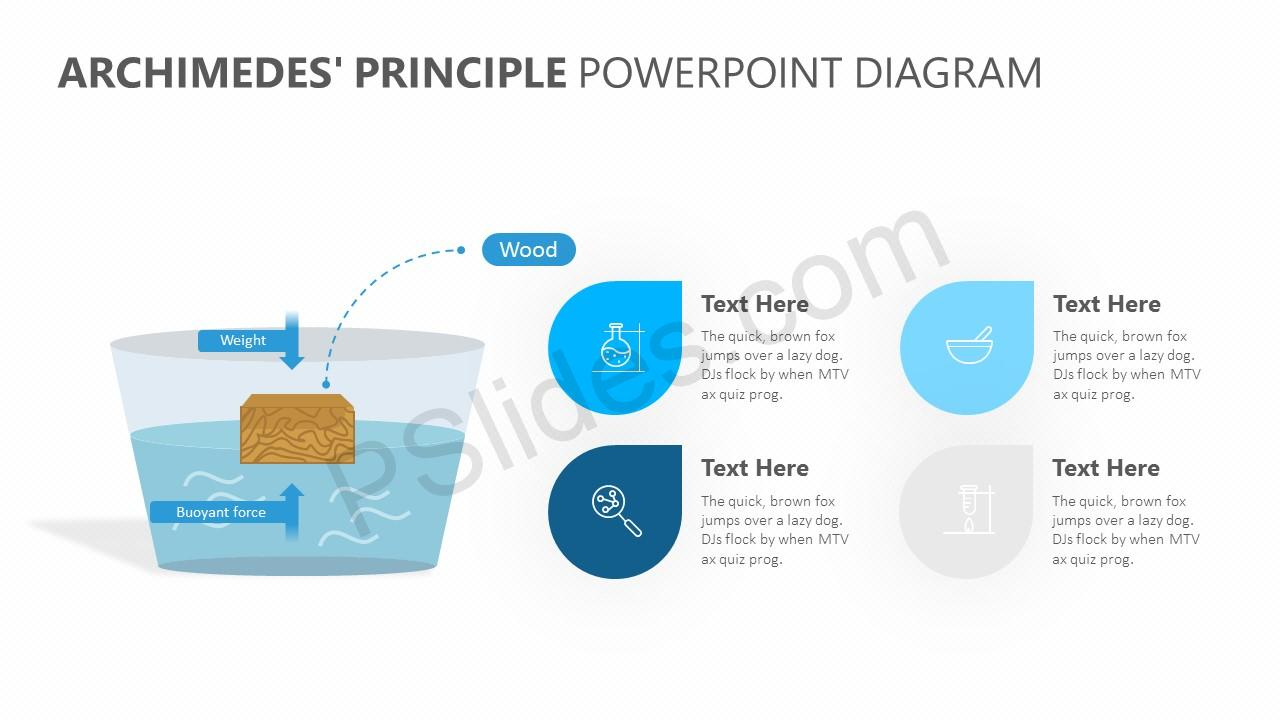 Archimedes' Principle PowerPoint Diagram Slide 2