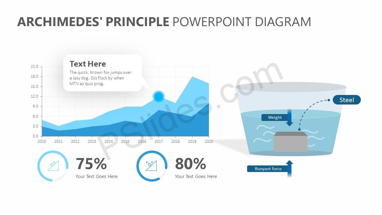 Archimedes' Principle PowerPoint Diagram Slide 3