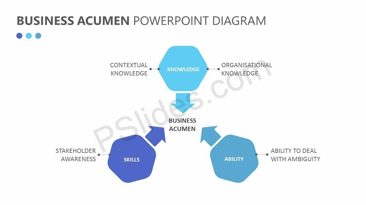Business Acumen PowerPoint Diagram