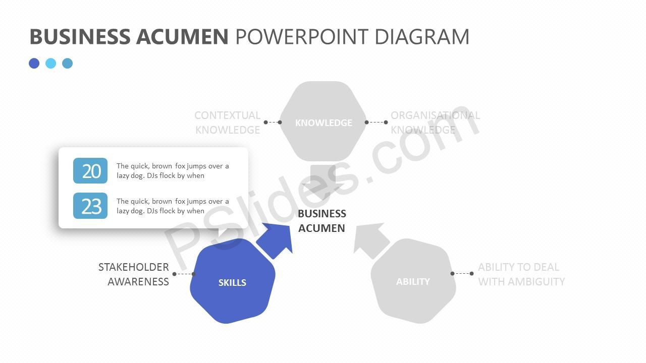 Business Acumen PowerPoint Diagram Slide 2