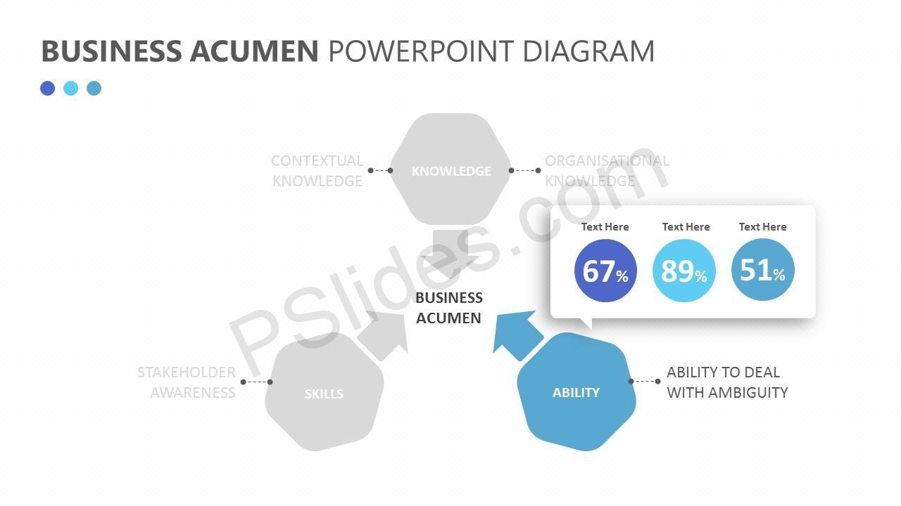 Business Acumen PowerPoint Diagram Slide 3