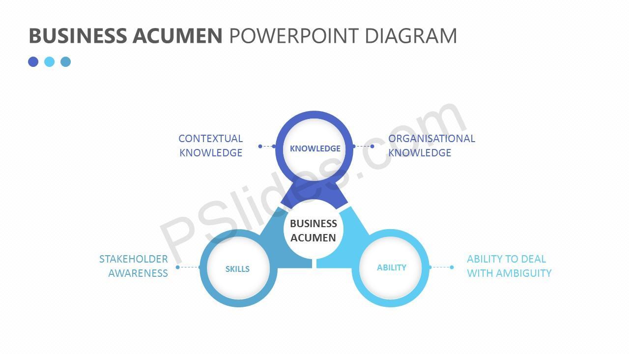 Business Acumen PowerPoint Diagram Slide 4