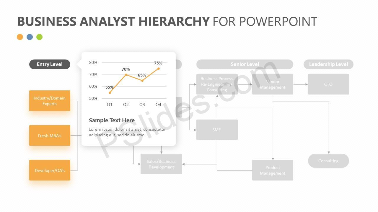 Business-Analyst-Hierarchy-for-PowerPoint-Slide2