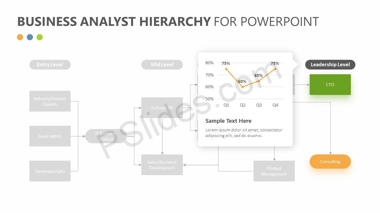 Business-Analyst-Hierarchy-for-PowerPoint-Slide3