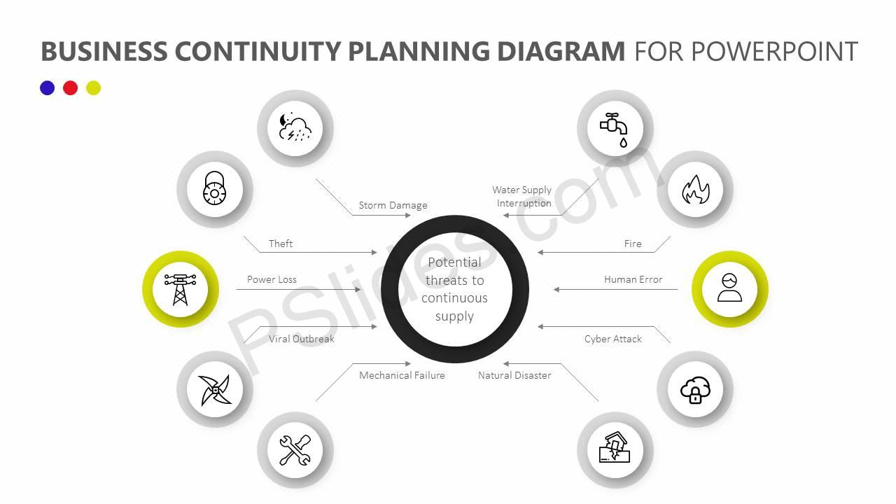 Business-Continuity-Planning-Diagram-for-PowerPoint-Slide4