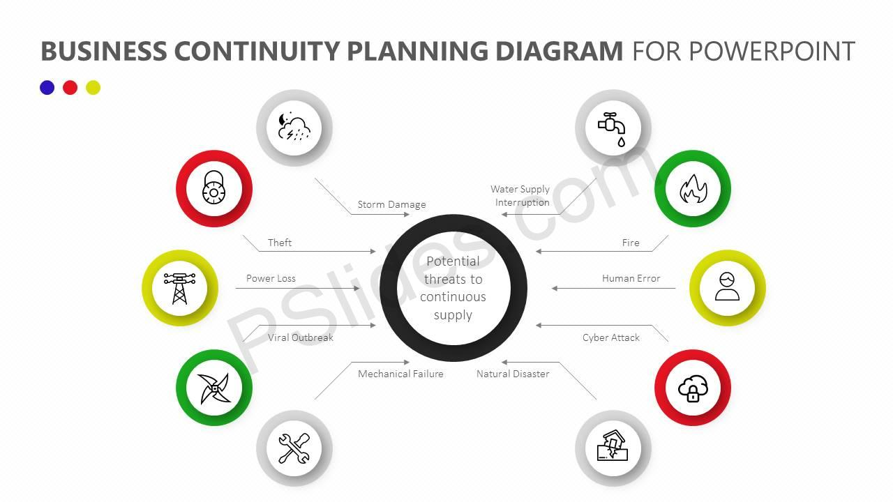 Business-Continuity-Planning-Diagram-for-PowerPoint-Slide5