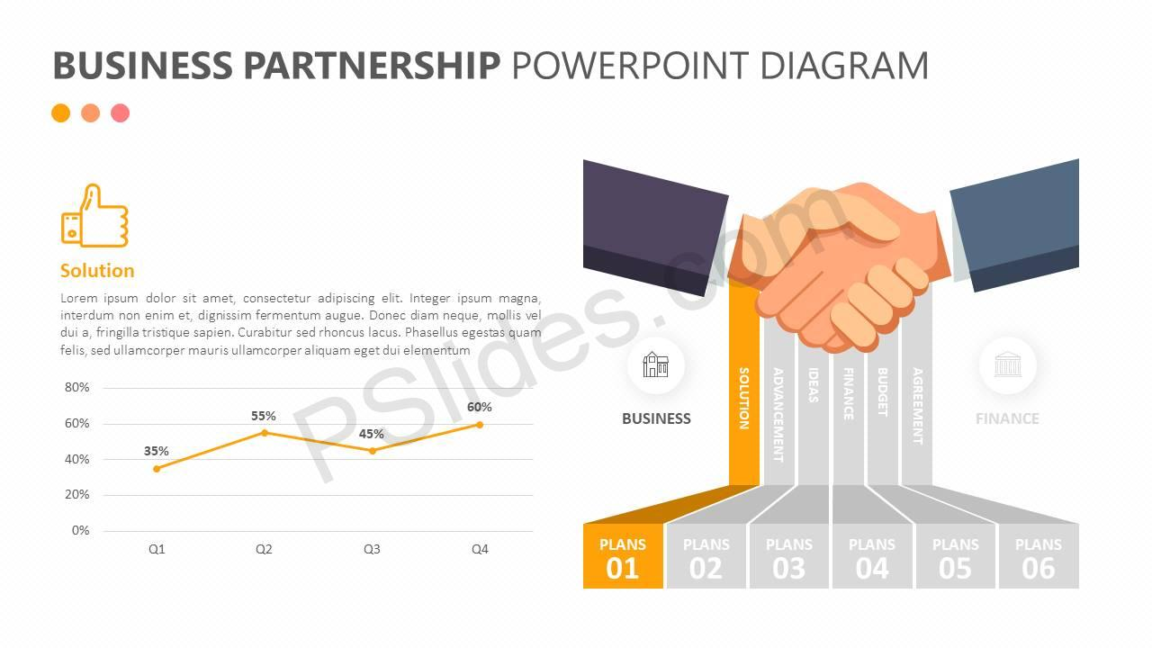 Business-Partnership-PowerPoint-Diagram-Slide2