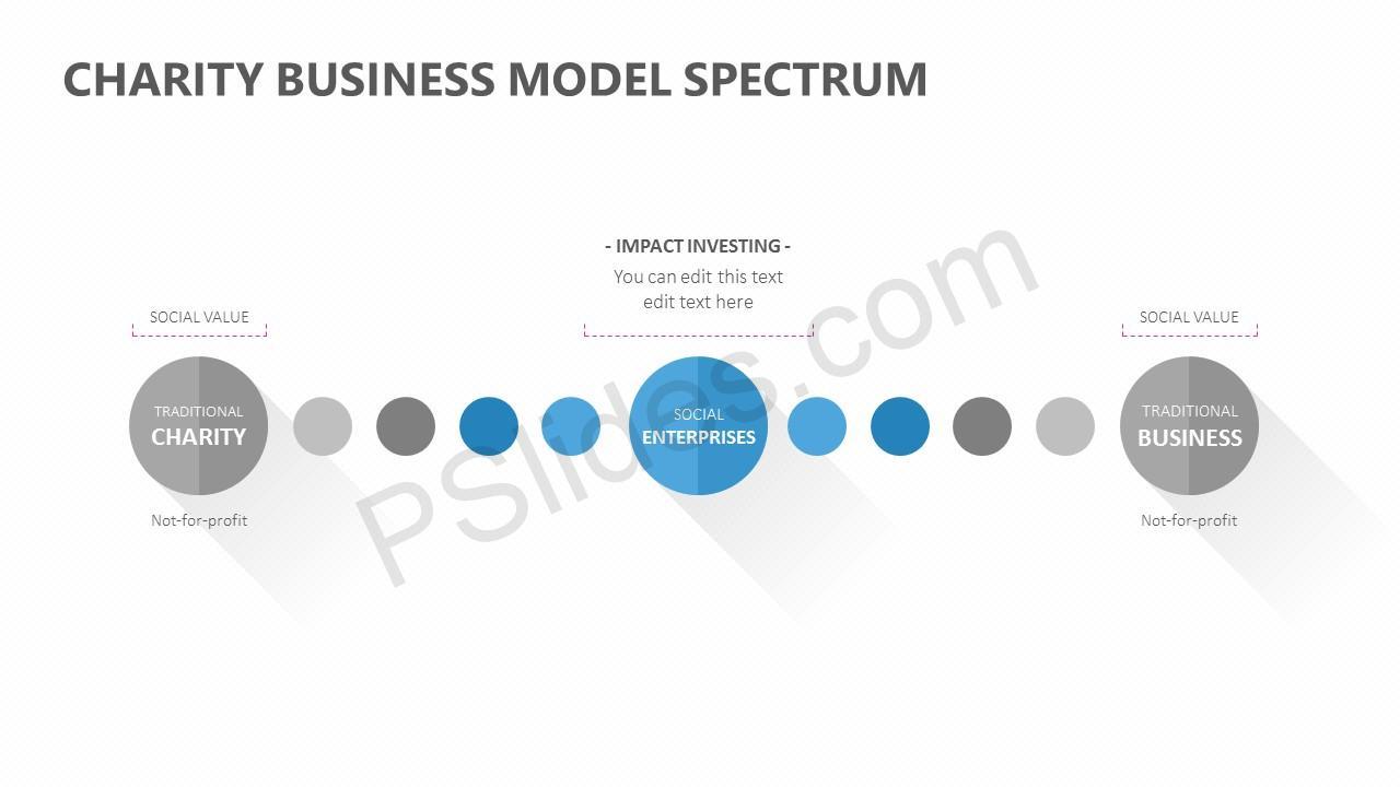 Charity Business Model Spectrum Slide 1
