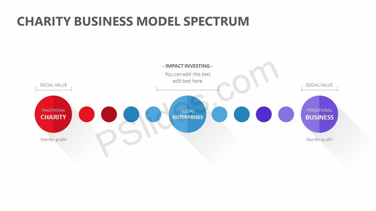 Charity Business Model Spectrum Slide 4