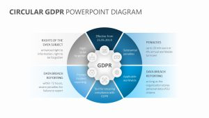 Circular GDPR PowerPoint Diagram
