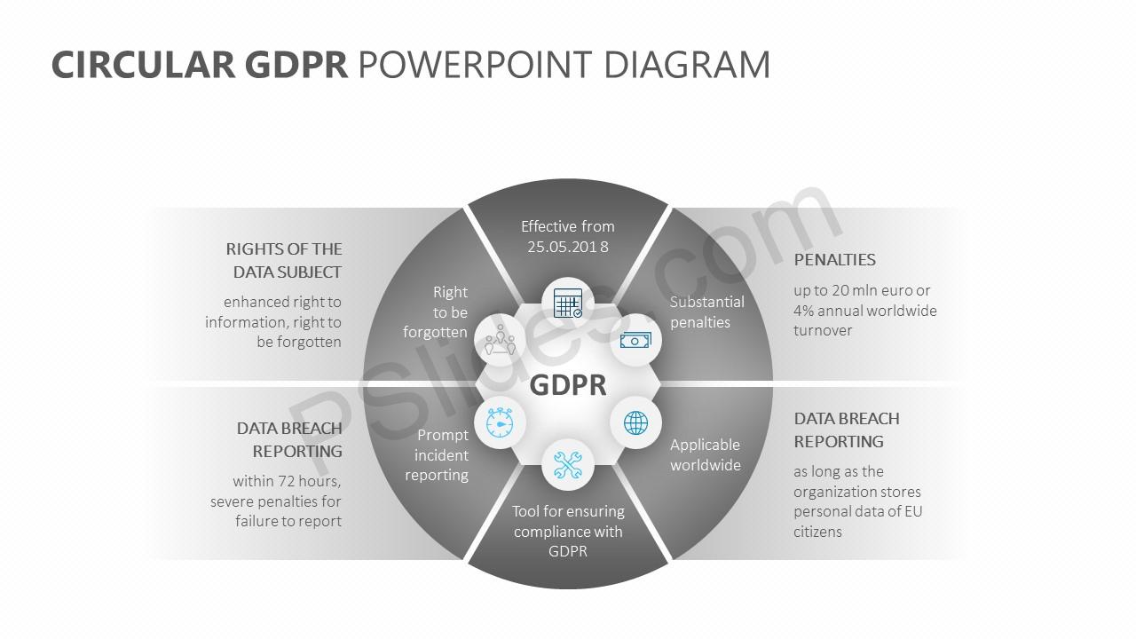 Circular GDPR PowerPoint Diagram Slide 4