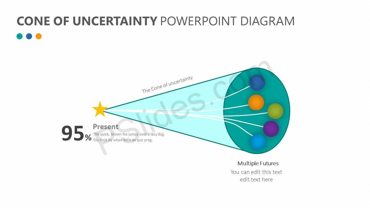 Cone-of-Uncertainty-PowerPoint-Diagram-Slide3