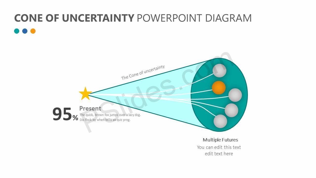 Cone-of-Uncertainty-PowerPoint-Diagram-Slide4