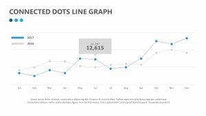 Connected Dots Line Graph