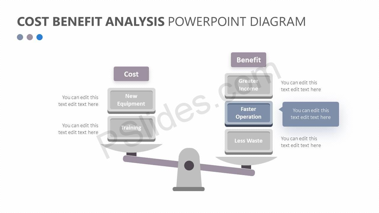 Cost-Benefit-Analysis-PowerPoint-Diagram-Slide3