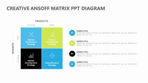 Creative Ansoff Matrix PPT Diagram