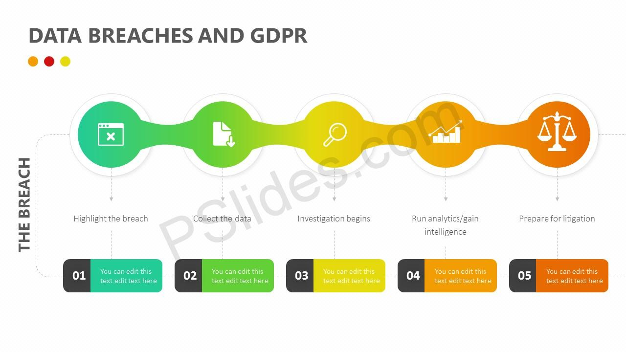 Data Breaches and GDPR PPT SLide 1