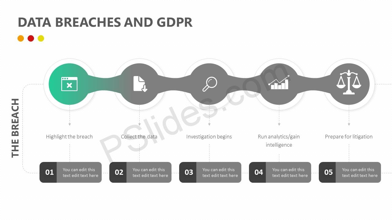 Data Breaches and GDPR PPT SLide 2
