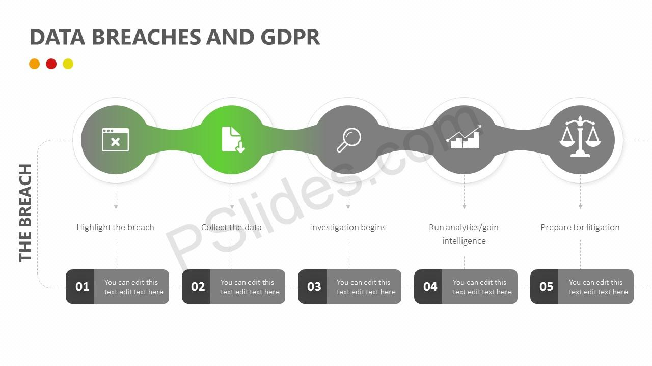Data Breaches and GDPR PPT SLide 3