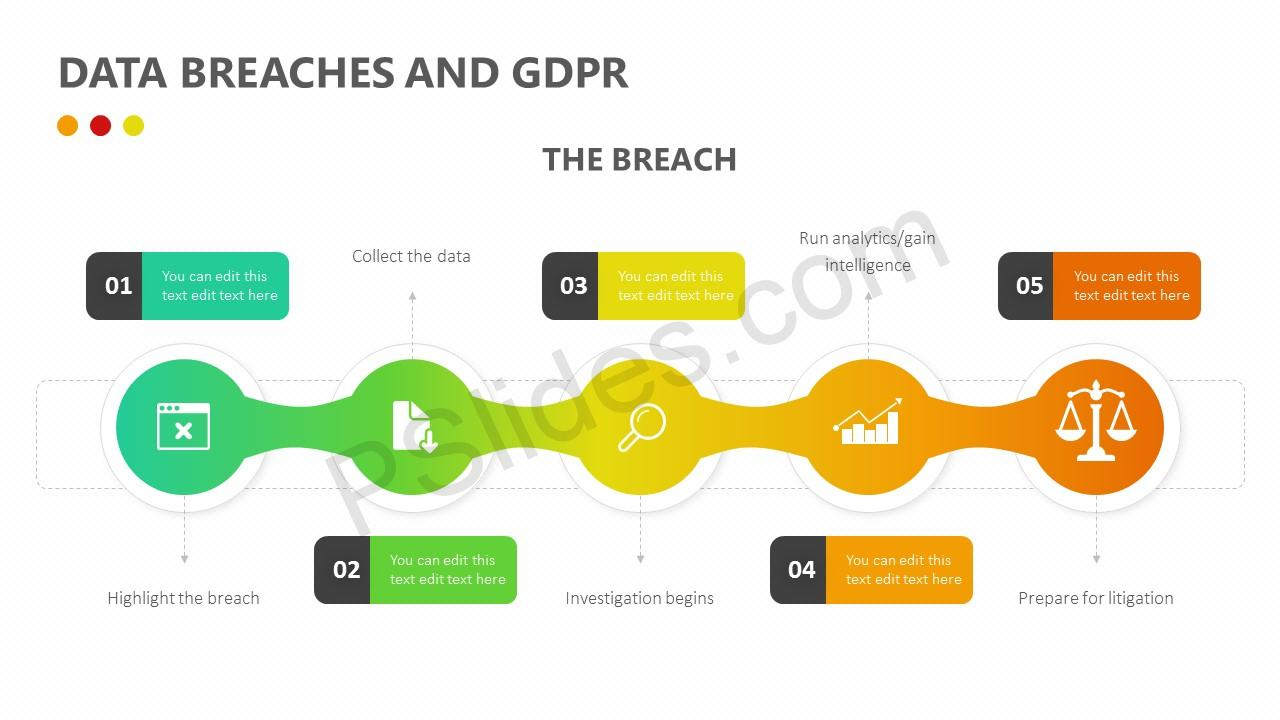 Data Breaches and GDPR PPT Slide 4