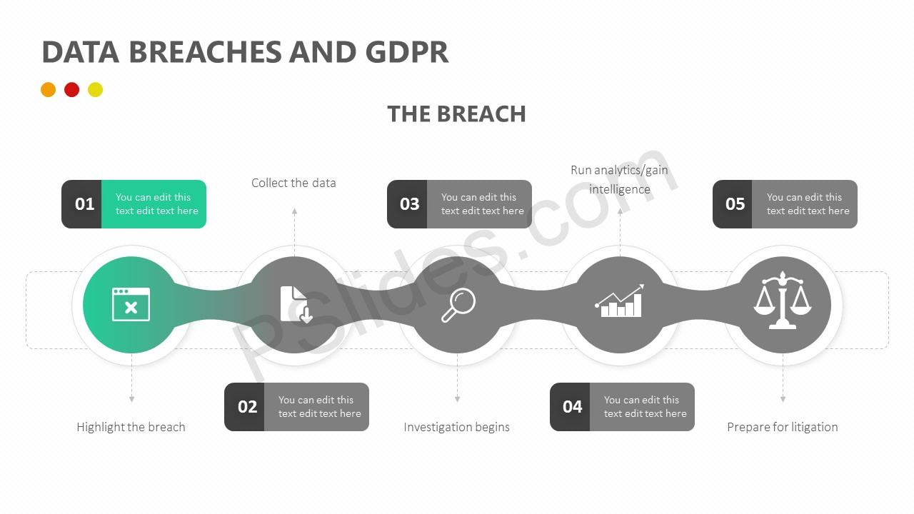 Data Breaches and GDPR PPT Slide 5