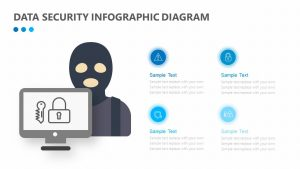 Data Security Infographic Diagram