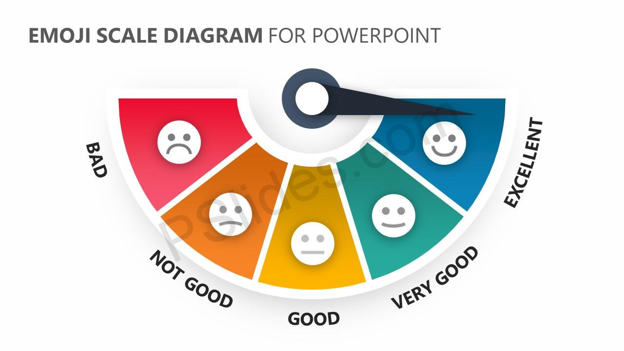 Emoji Scale PowerPoint Diagram