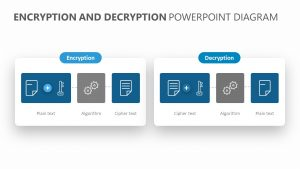 Encryption and Decryption PowerPoint Diagram
