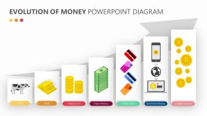 Evolution of Money PowerPoint Diagram