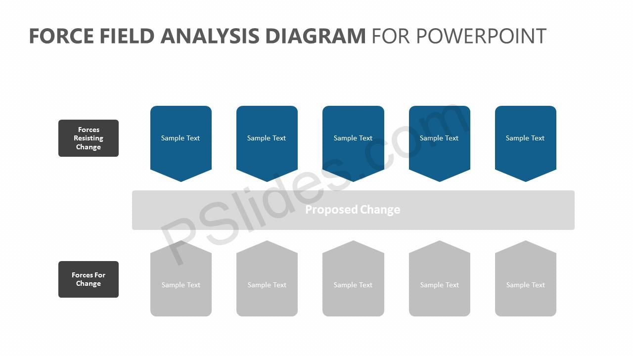 Force Field Analysis Diagram for PowerPoint Slide 2