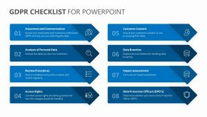 GDPR Checklist for PowerPoint