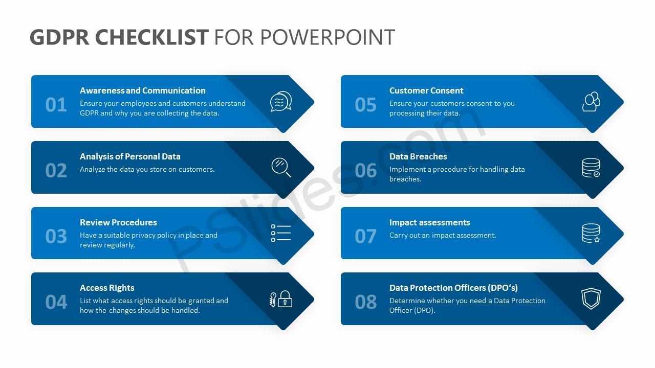 GDPR Checklist for PowerPoint