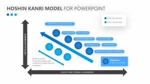 Hoshin Kanri Model for PowerPoint