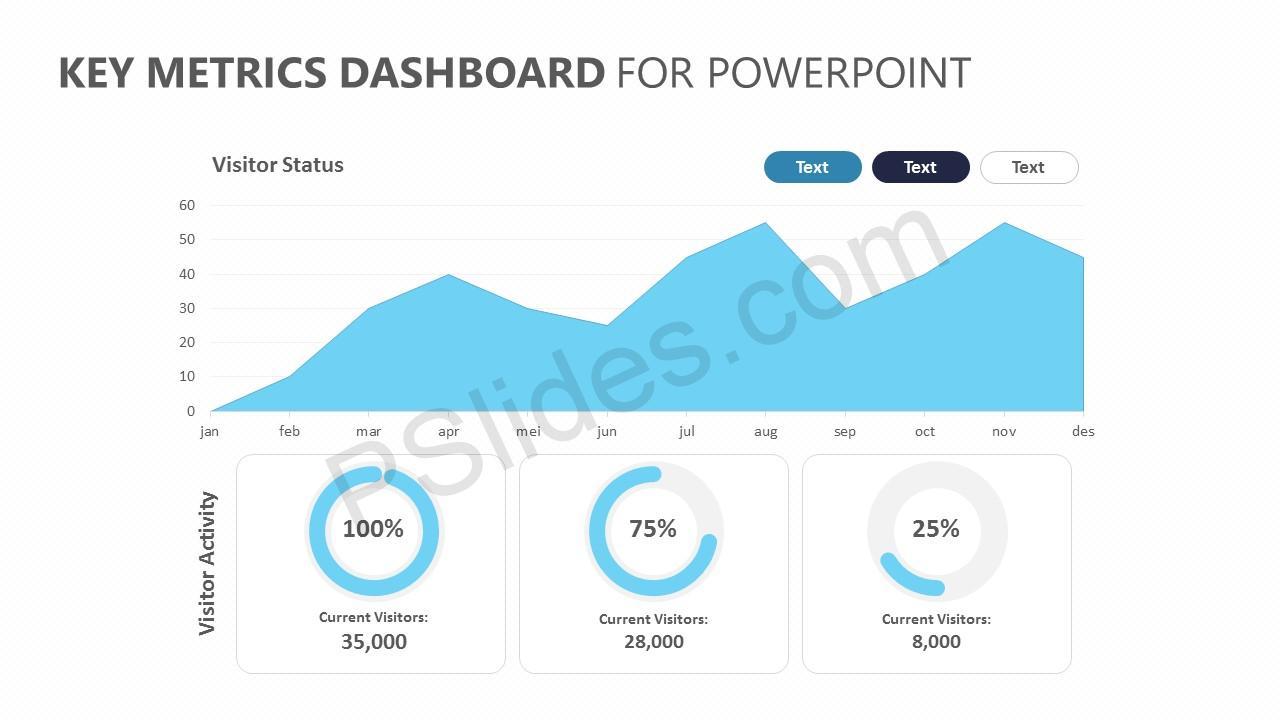Key Metrics Dashboard for PowerPoint