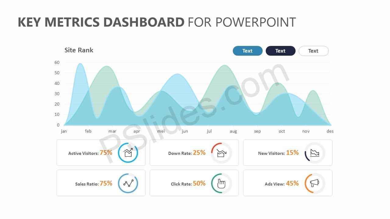 Key Metrics Dashboard for PowerPoint Slide 2