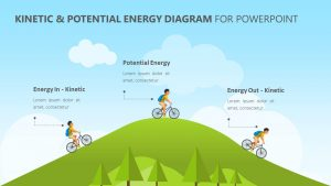Kinetic and Potential Energy Diagram for PowerPoint