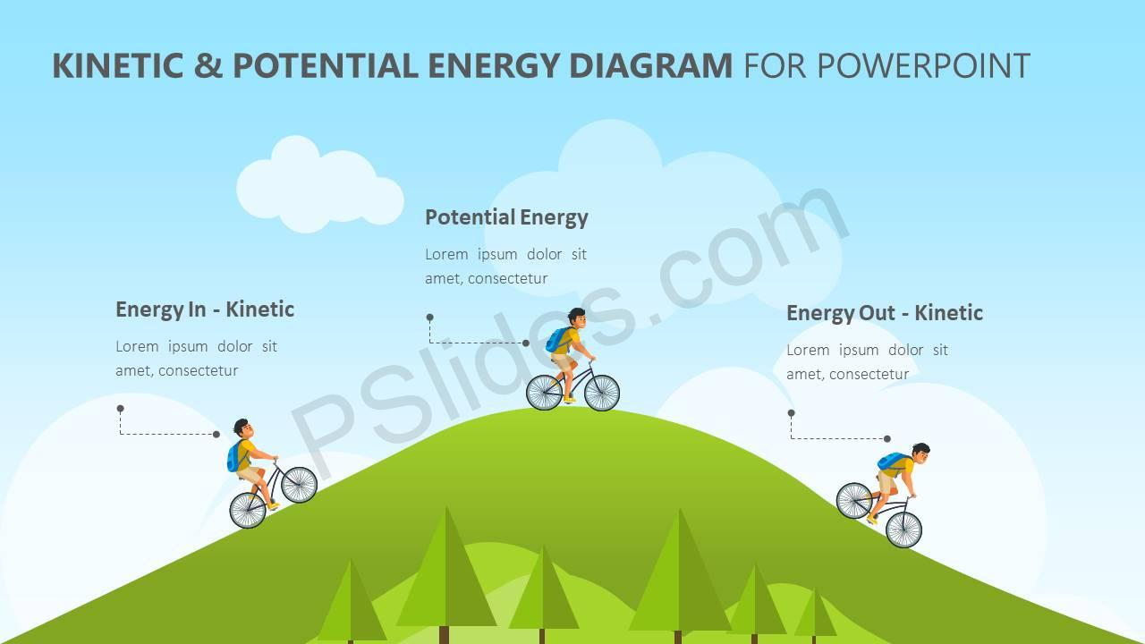 Kinetic-and-Potential-Energy-PPT-Slide1
