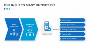 One Input to Many Outputs PPT
