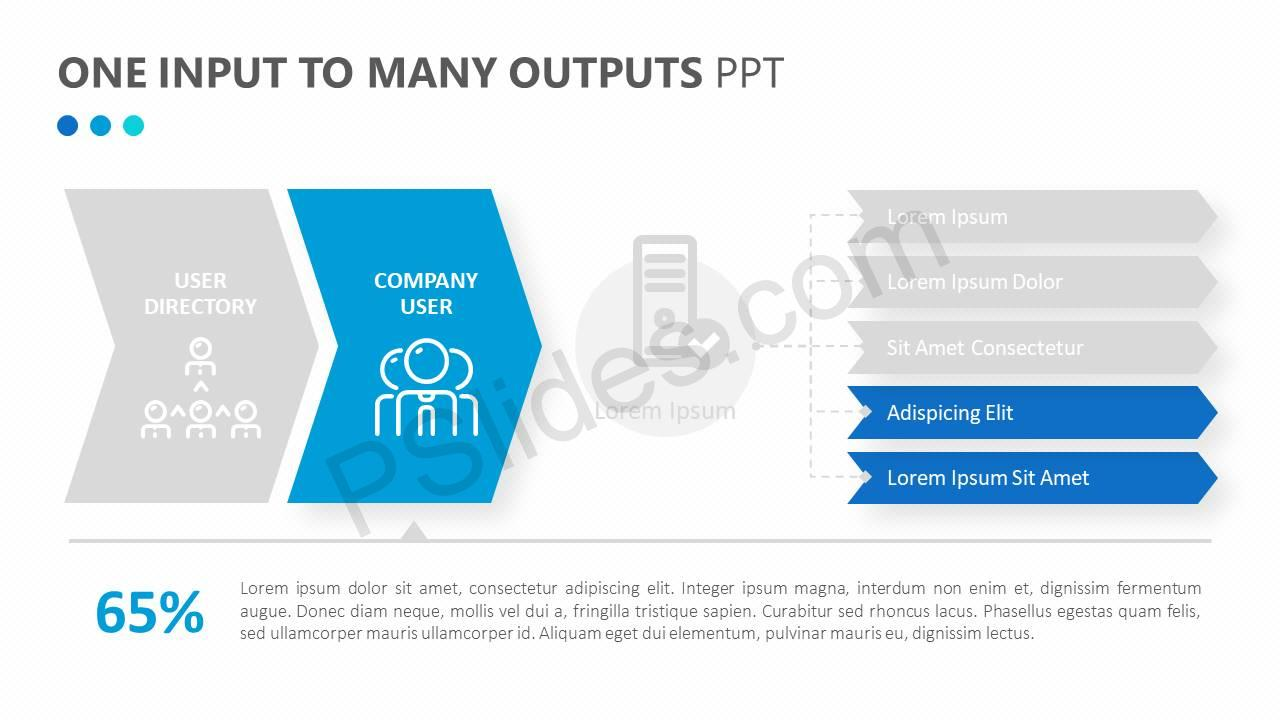 One-Input-to-Many-Outputs-PPT-Slide2