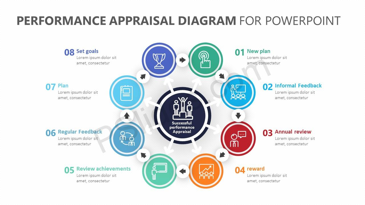 Performance Appraisal PowerPoint Diagram