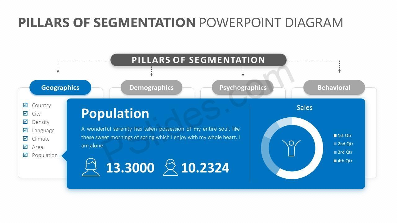 Pillars of Segmentation PowerPoint Diagram Slide 3