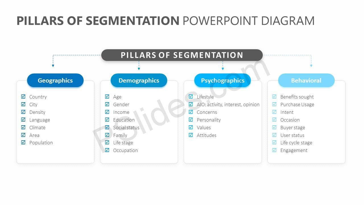 Pillars of Segmentation PowerPoint Diagram