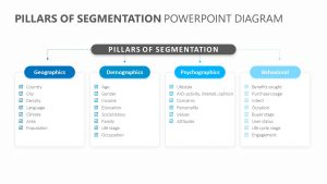 Pillars of Segmentation PowerPoint Diagram