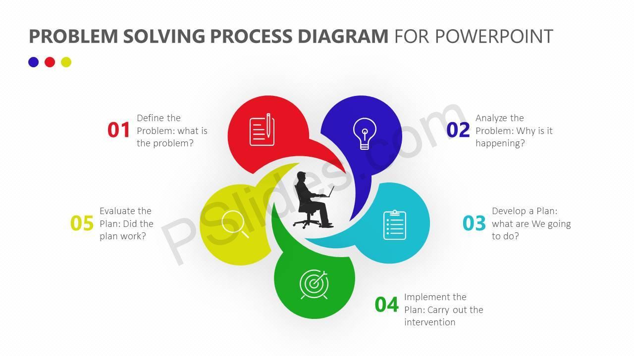 problem solving process powerpoint diagram pslides. Black Bedroom Furniture Sets. Home Design Ideas