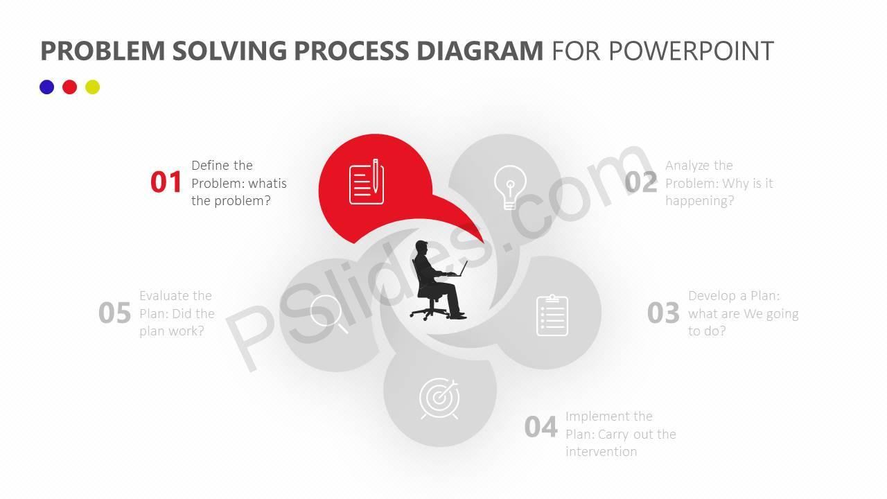 Problem-Solving-Process-PowerPoint-Diagram-Slide2