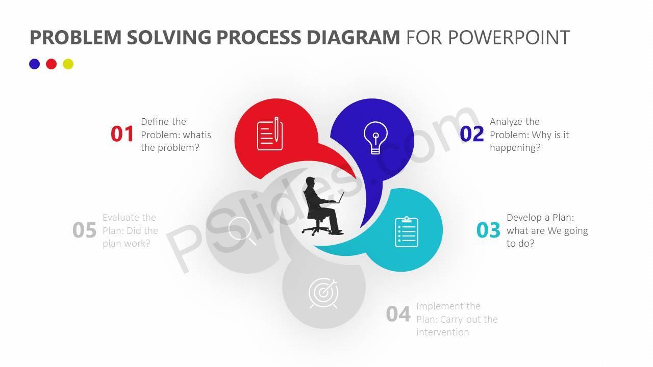 Problem-Solving-Process-PowerPoint-Diagram-Slide3